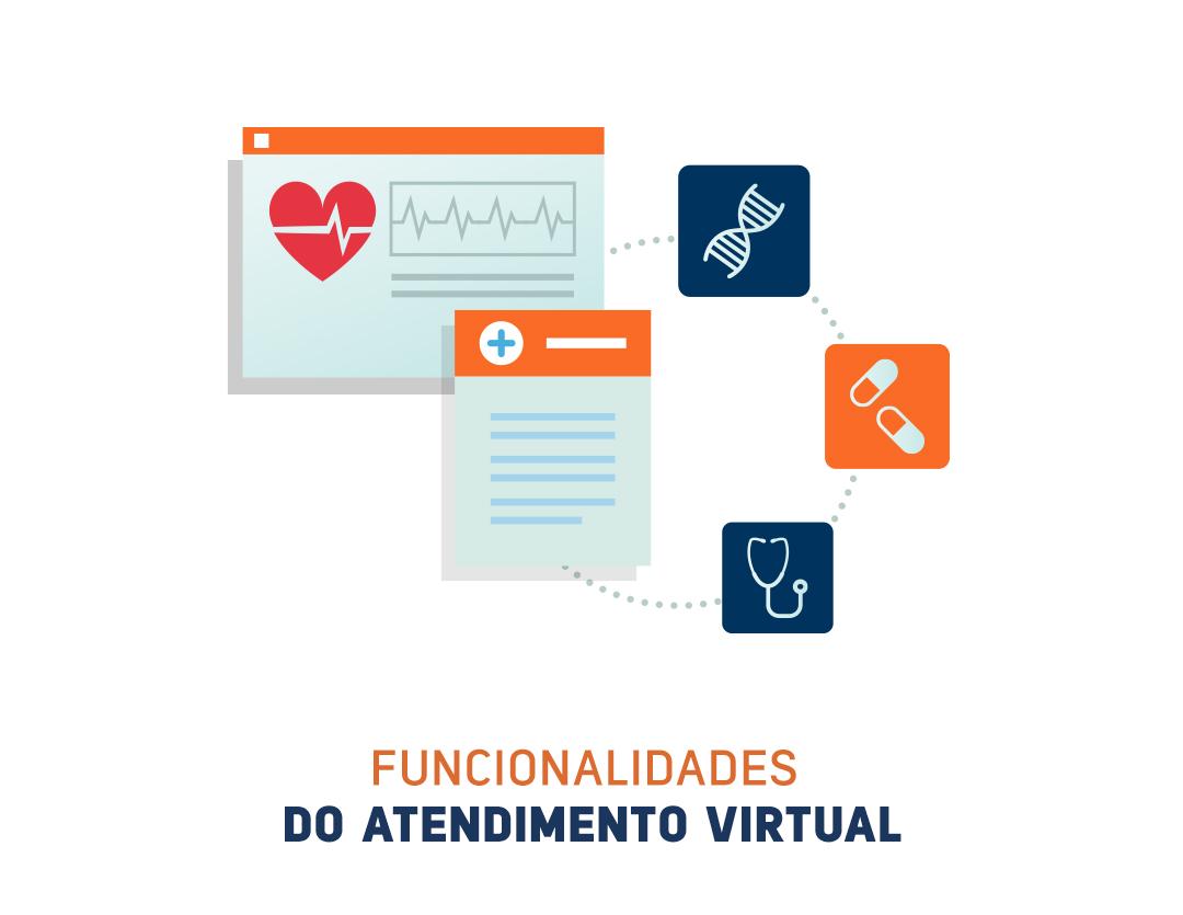 Funcionalidades do atendimento virtual