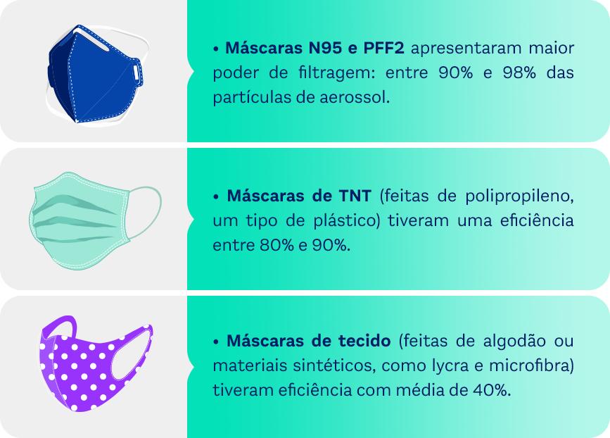mascaras covid-19