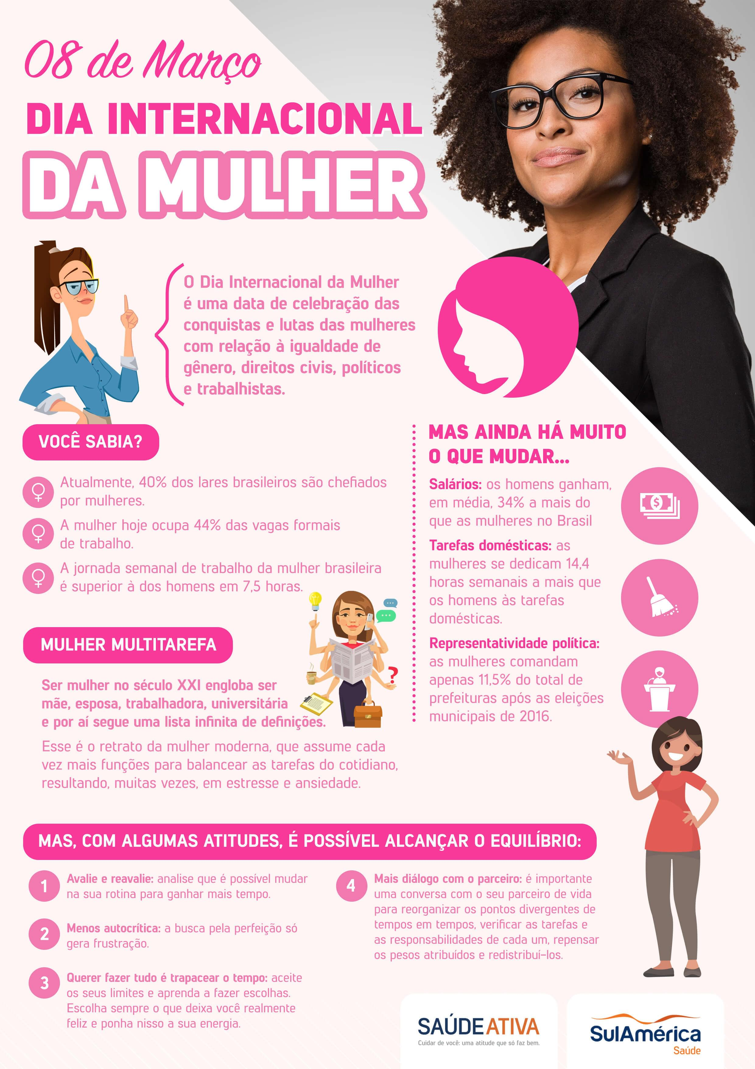 Info_SulAmerica_DiaInternacionalMulher3