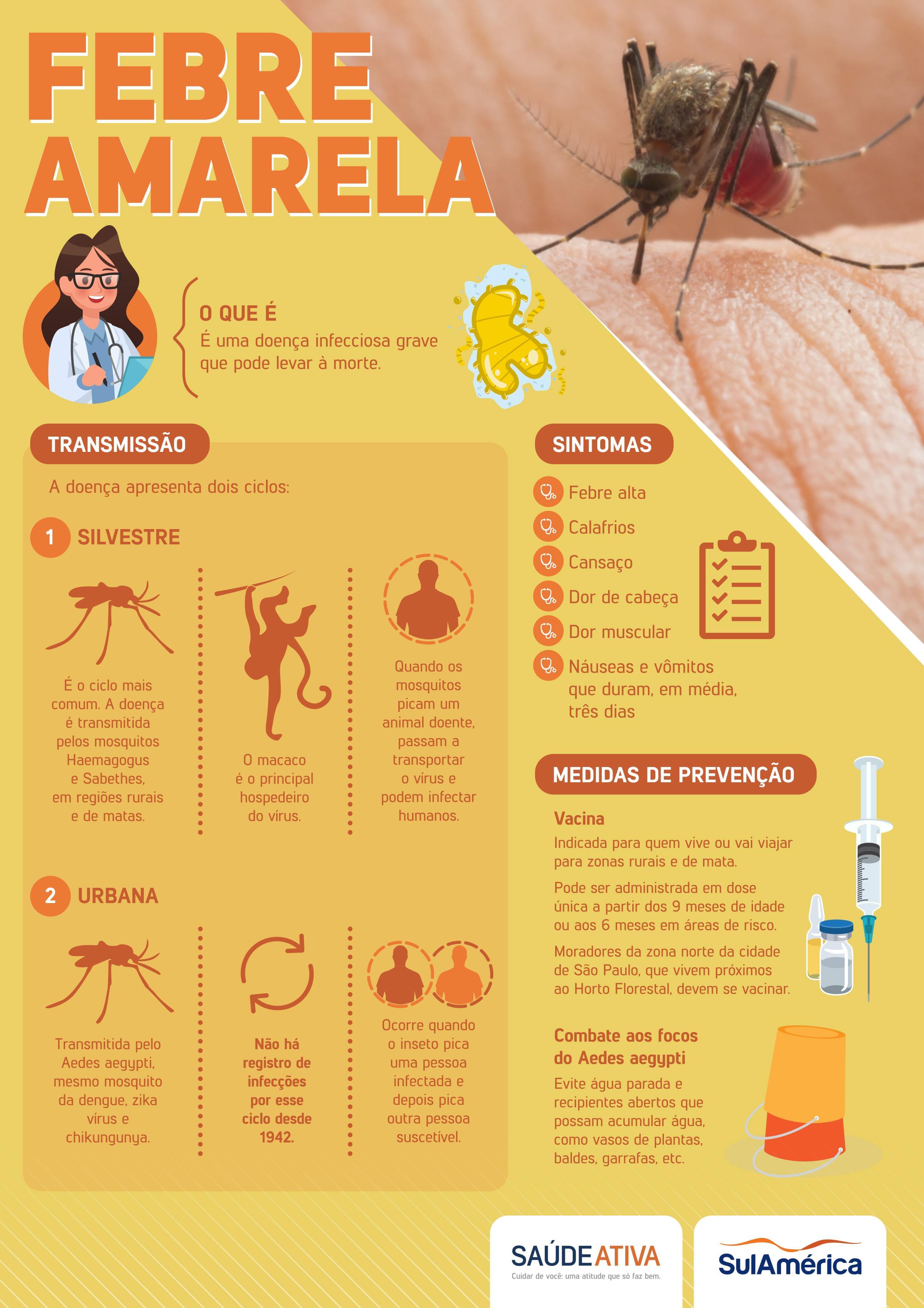 Info_SulAmerica_FebreAmarela (2)