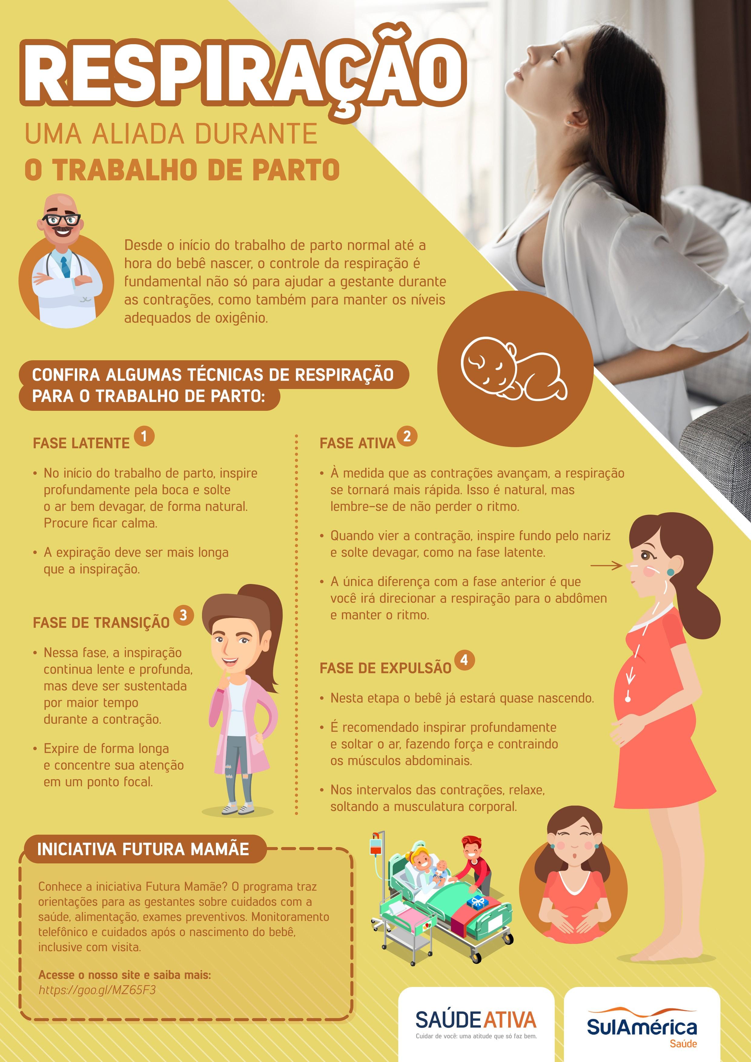 Info_SulAmerica_Respiracao_REV