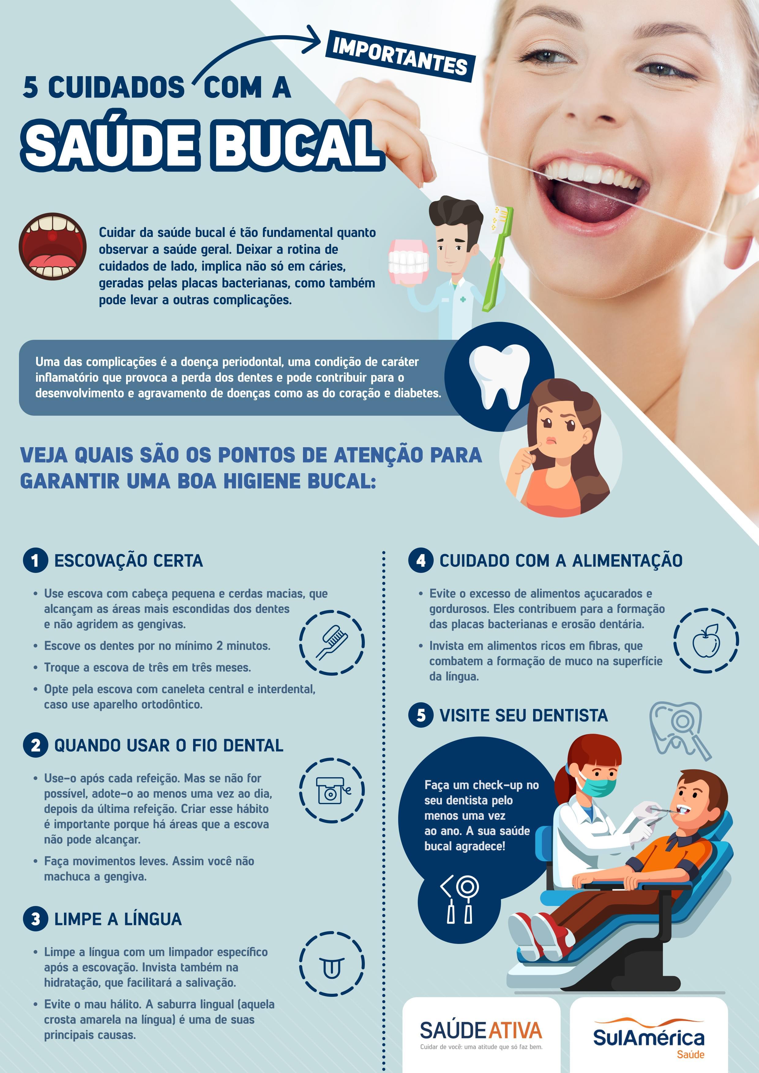 5 Cuidados Importantes Com Saúde Bucal