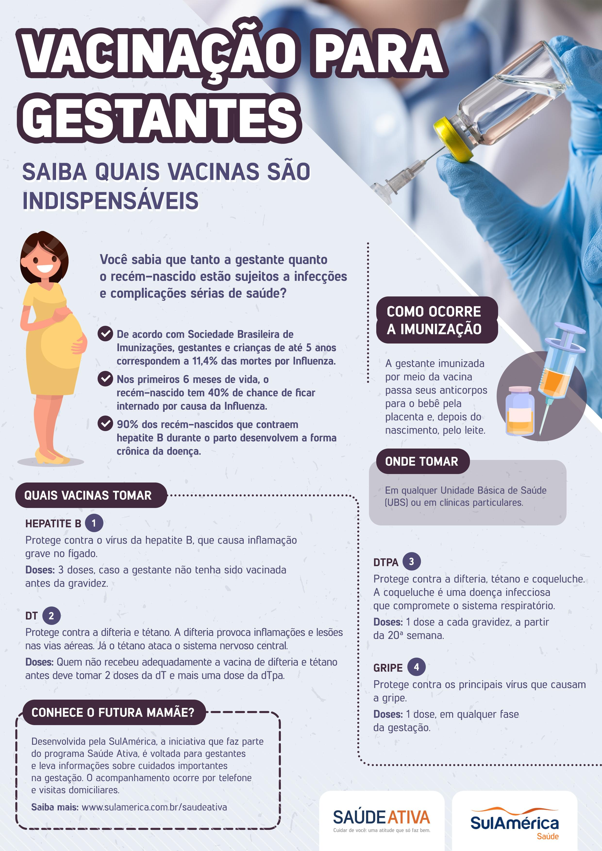 Info_SulAmerica_Vacinas2