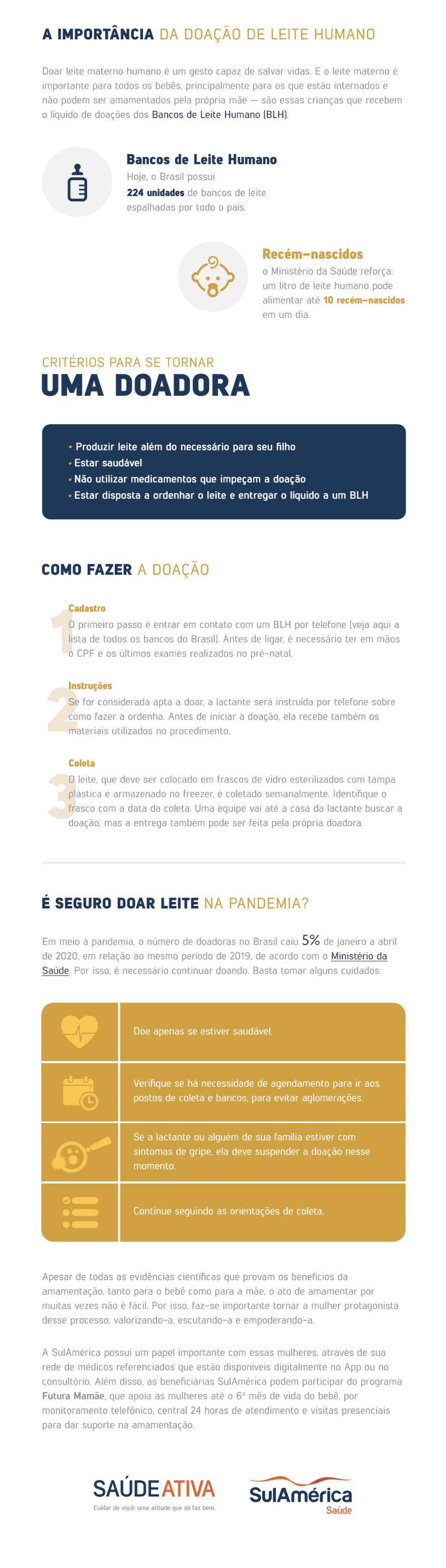 FORMATO: INFOGRÁFICO Agosto dourado: dicas e benefícios do aleitamento materno Data instituída pela Organização Mundial da Saúde (OMS) junto ao Fundo das Nações Unidas para a Infância (Unicef), a Semana Mundial da Amamentação, celebrada de 1 a 7 de agosto, surgiu em 1992 para incentivar o aleitamento materno exclusivo até os 6 meses de idade do bebê. No Brasil, a iniciativa se desdobra ao longo de um mês inteiro na campanha Agosto Dourado, reforçando a importância do leite materno para a saúde e o desenvolvimento das crianças, especialmente nos primeiros meses de vida. E vale lembrar que, além de fazer bem para os pequenos, as mães também são beneficiadas pela prática. BENEFÍCIOS DO ALEITAMENTO MATERNO EXCLUSIVO -Fonte de anticorpos O leite materno é responsável por transferir os anticorpos da mãe para o bebê, ajudando-o a enfrentar possíveis infecções enquanto seu sistema imunológico ainda não está totalmente desenvolvido. -Alimentação completa A composição do leite materno contempla todos os nutrientes necessários para o desenvolvimento do bebê. Oferecido de maneira exclusiva, dispensa até mesmo o consumo de água, já que mantém a criança alimentada e hidratada. Além disso, um estudo publicado no periódico científico BMC Public Health indica que o leite materno tem efeito protetor contra a obesidade em crianças. -Diminui a chance de leucemia infantil Amamentar o bebê com leite materno pelo menos durante os seis primeiros meses pode reduzir o risco de leucemia infantil. Dados de uma pesquisa publicada na revista médica JAMA Network comprovam que o aleitamento materno pode diminuir em até 19% a probabilidade do surgimento da leucemia. -Menor risco de diabetes tipo 2 Uma revisão de estudos, realizada pela Universidade Federal de Pelotas, revela que crianças com acesso ao aleitamento exclusivo têm uma chance menor de desenvolver diabetes tipo 2, aquela que pode ser ocasionada por diversos fatores fisiológicos e está mais relacionada com os hábitos de vida. Além do bebê