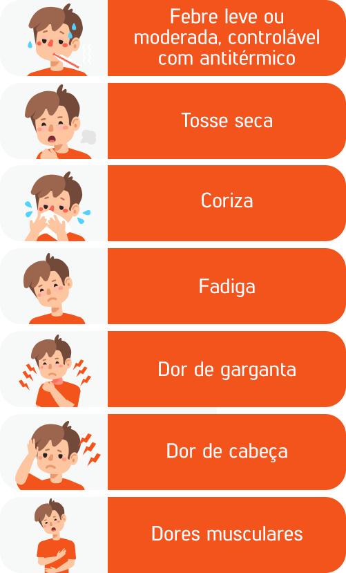 Sintomas: Febre leve ou moderada, controlável com antitérmico; Tosse seca; Coriza; Fadiga; Dor de garganta; Dor de cabeça; Dores musculares.