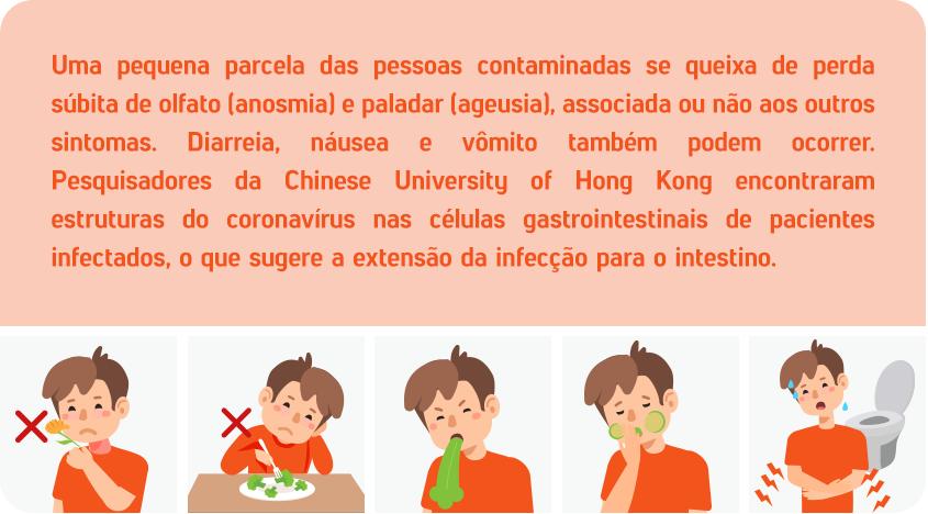 Uma pequena parcela das pessoas contaminadas (cerca de 19%) se queixa de perda súbita de olfato (anosmia) e paladar (ageusia), associada ou não aos outros sintomas. Diarreia, náusea e vômito também podem ocorrer. Pesquisadores da Chinese University of Hong Kong encontraram estruturas do coronavírus nas células gastrointestinais de pacientes infectados, o que sugere a extensão da infecção para o intestino.