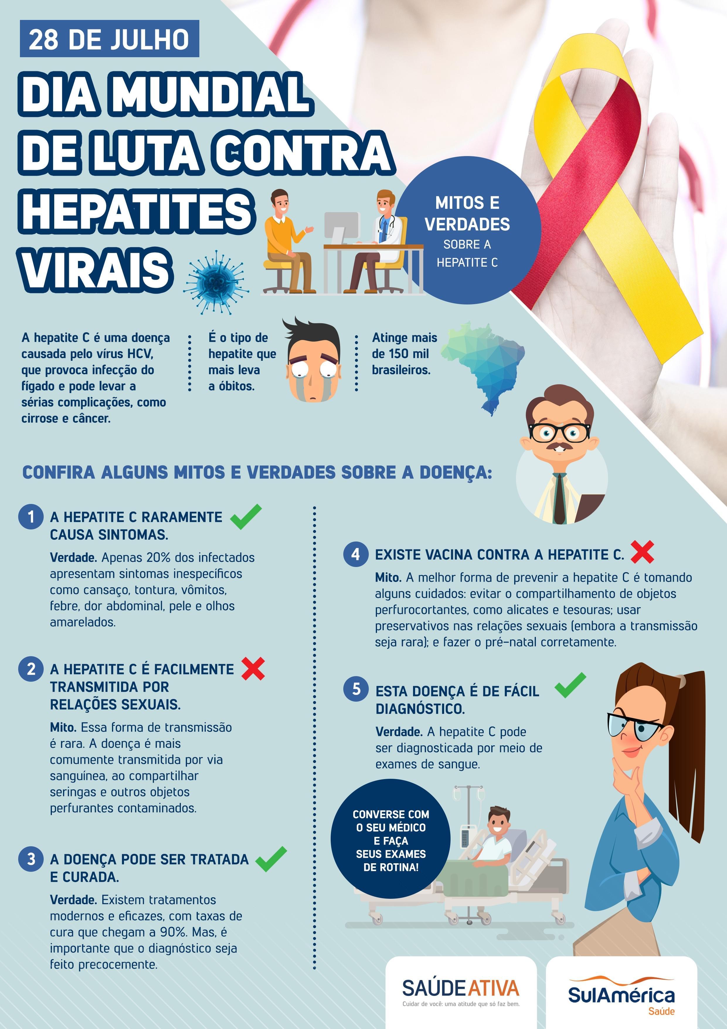 Dia mundial luta contra hepatites virais