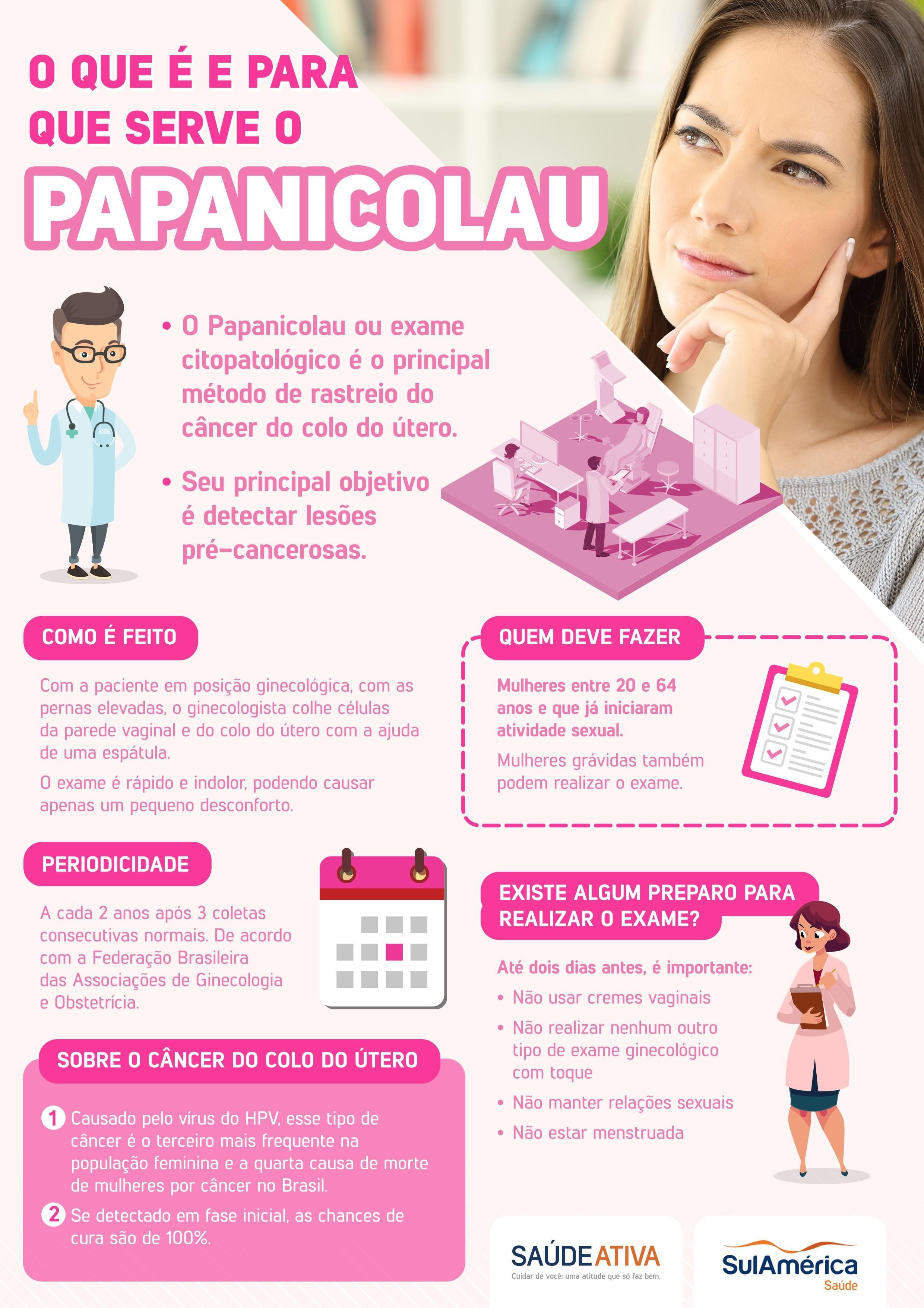 info_SulAmerica_papanicolau_rev