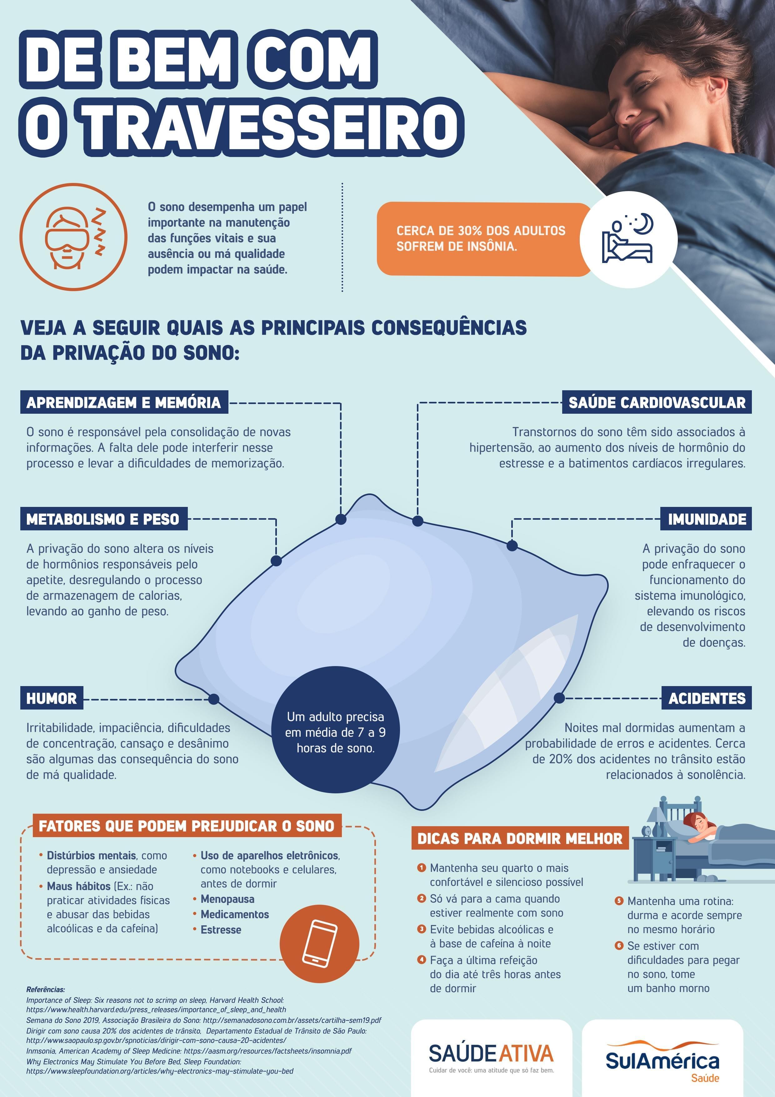Consequências privação do sono