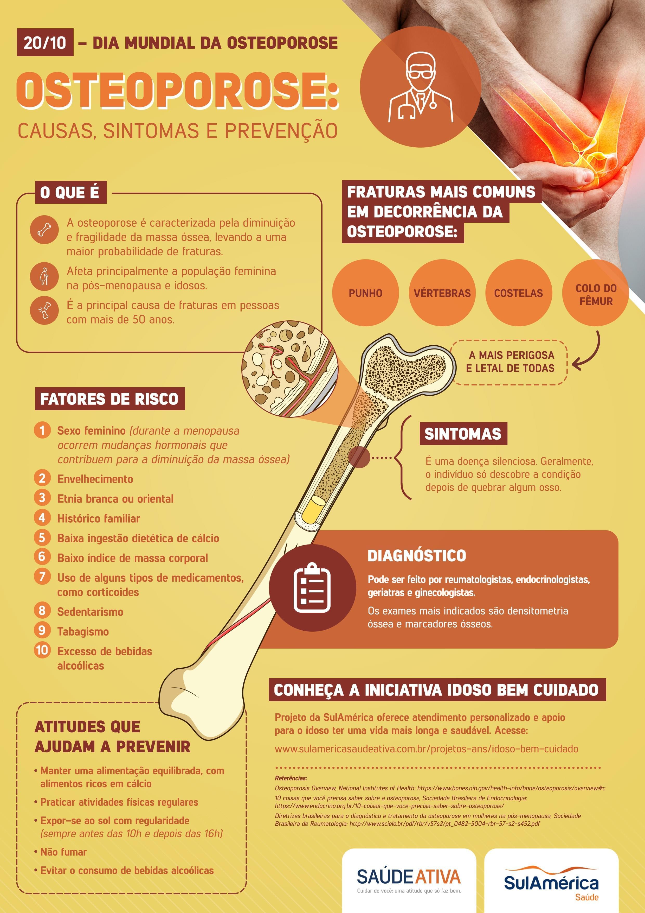 Osteoporose Saúde Ativa
