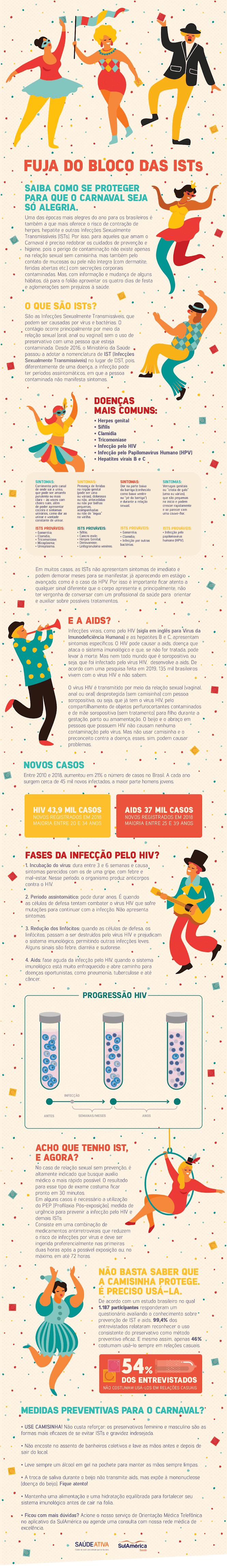 infografico carnaval