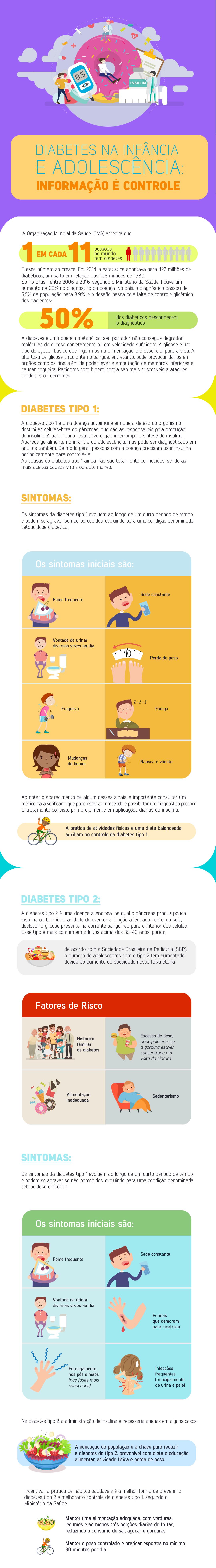 sulamerica-Diabetes-v2
