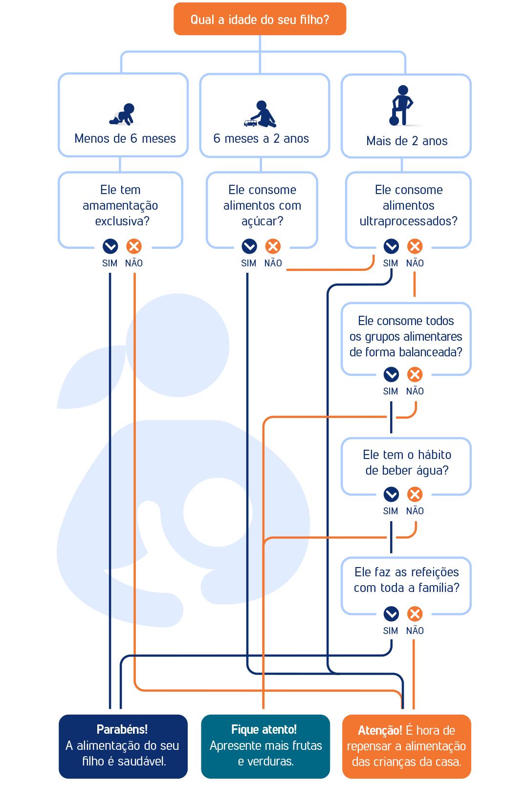 sulamerica_2020_obesidade_infantil_v02_19