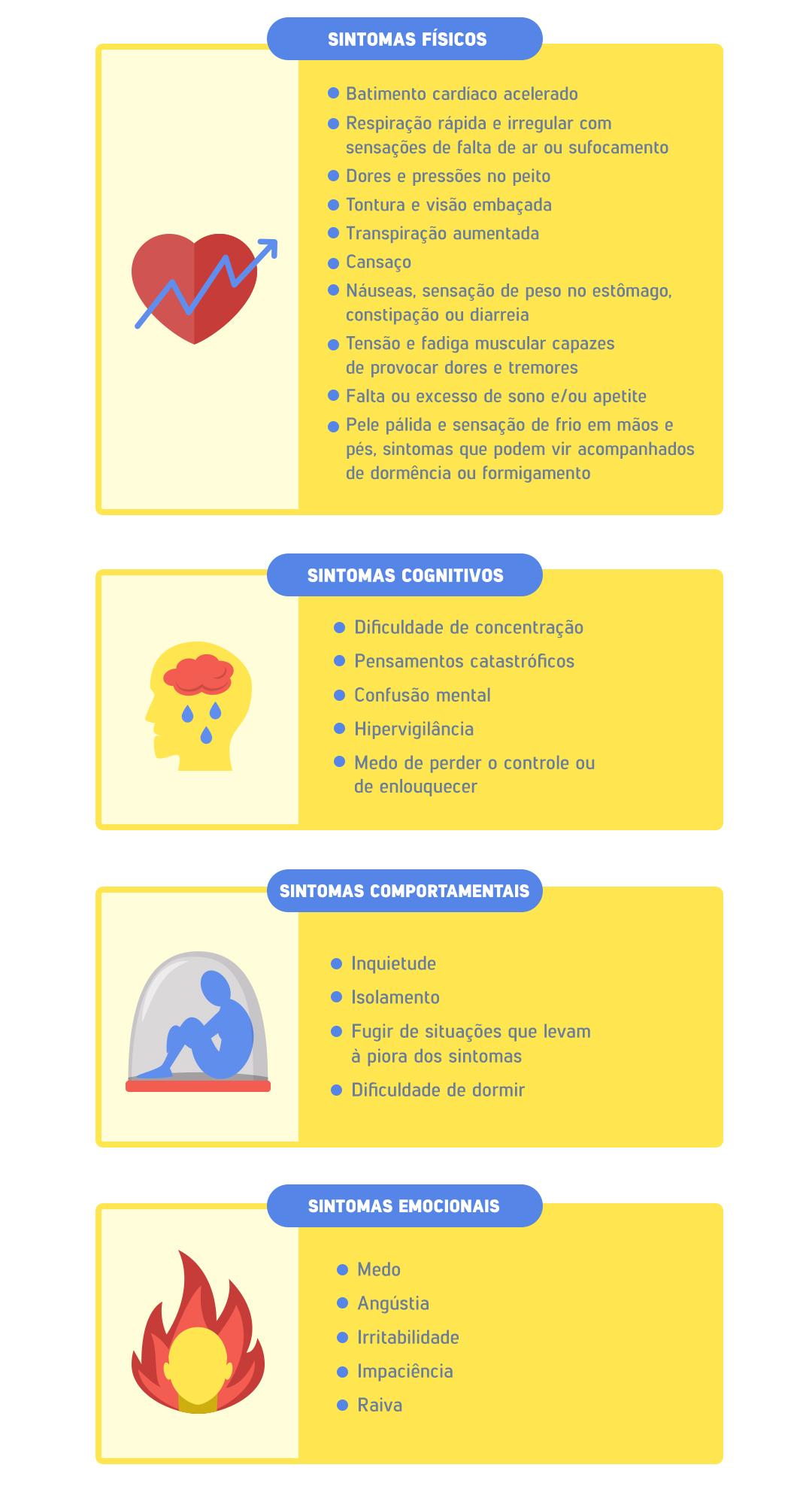 sulamerica_2020_saude_artigo_ansiedade_3