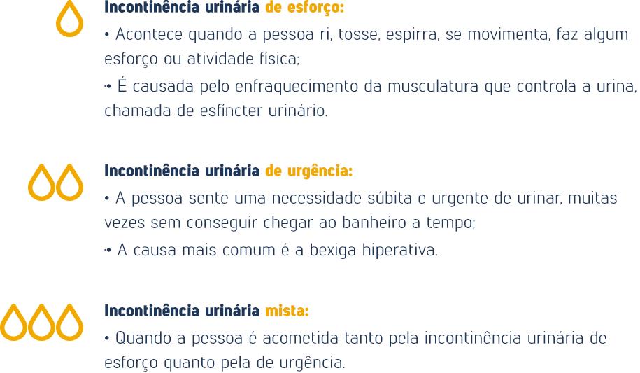 sulamerica_2020_saude_artigo_icontinencia-urinaria_2