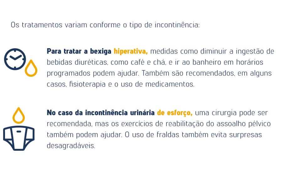 sulamerica_2020_saude_artigo_icontinencia-urinaria_3