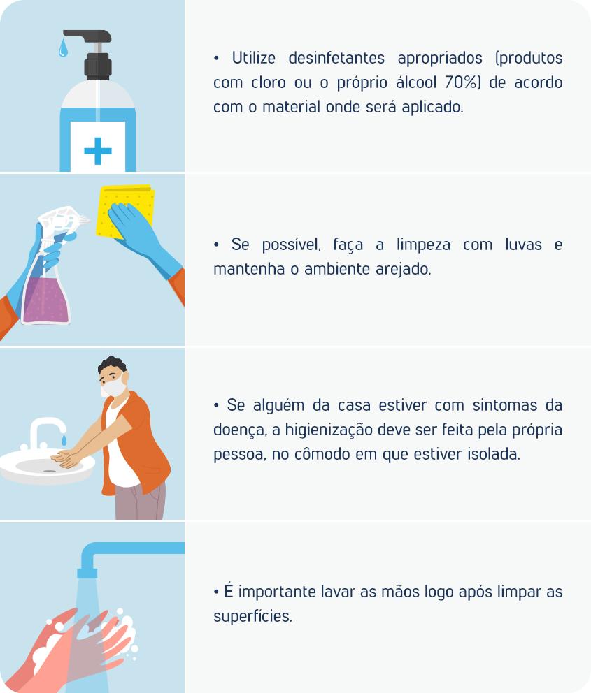 sulamerica_2020_saude_artigo_manual-de-limpeza_tabela